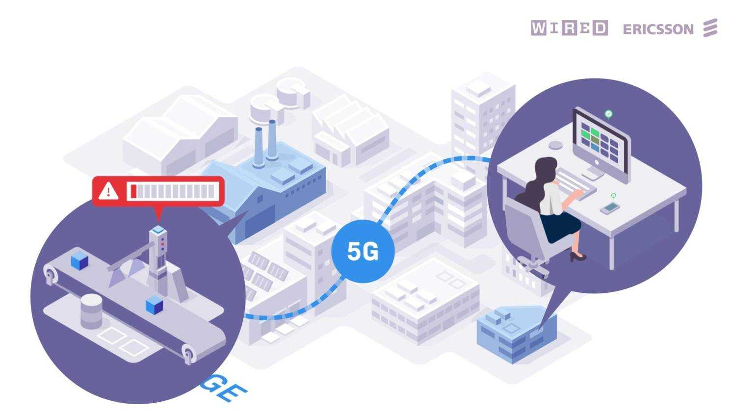 5G will allow factories to connect to the outside world and will allow facilities to automatically stay up to date with changing order models or logistical complications, for example via the cloud.